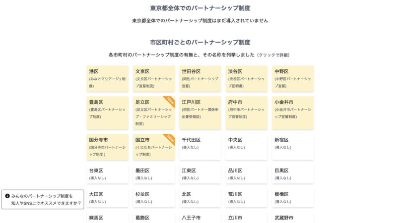 https://minnano-partnership.com/prefecture/%E6%9D%B1%E4%BA%AC%E9%83%BD